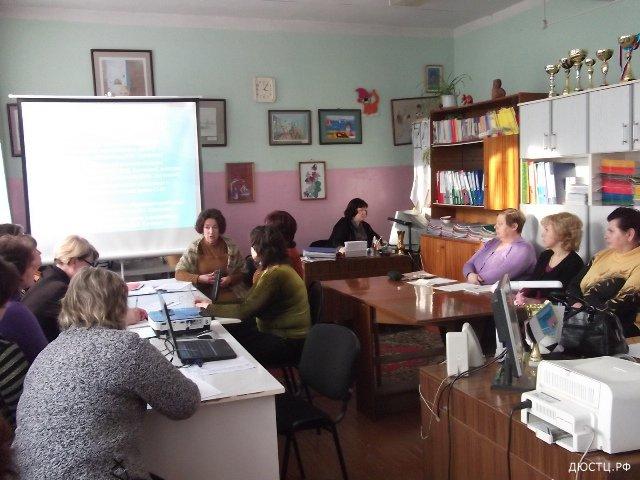 Мастер классы для педагогов дополнительного образования